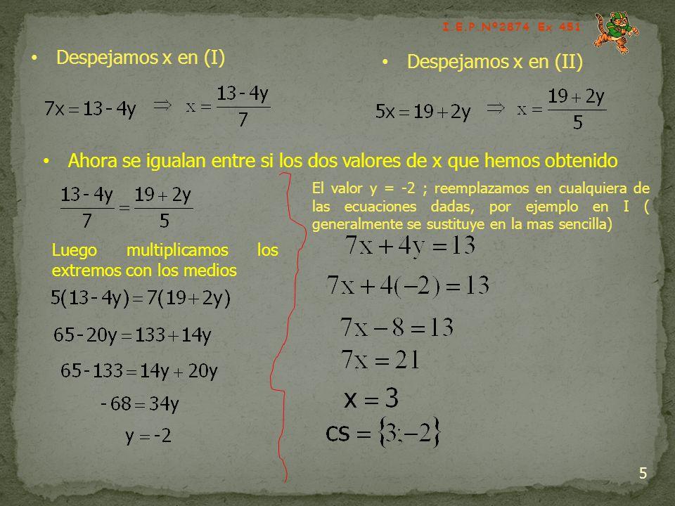 5 Despejamos x en (I) Despejamos x en (II) Ahora se igualan entre si los dos valores de x que hemos obtenido Luego multiplicamos los extremos con los