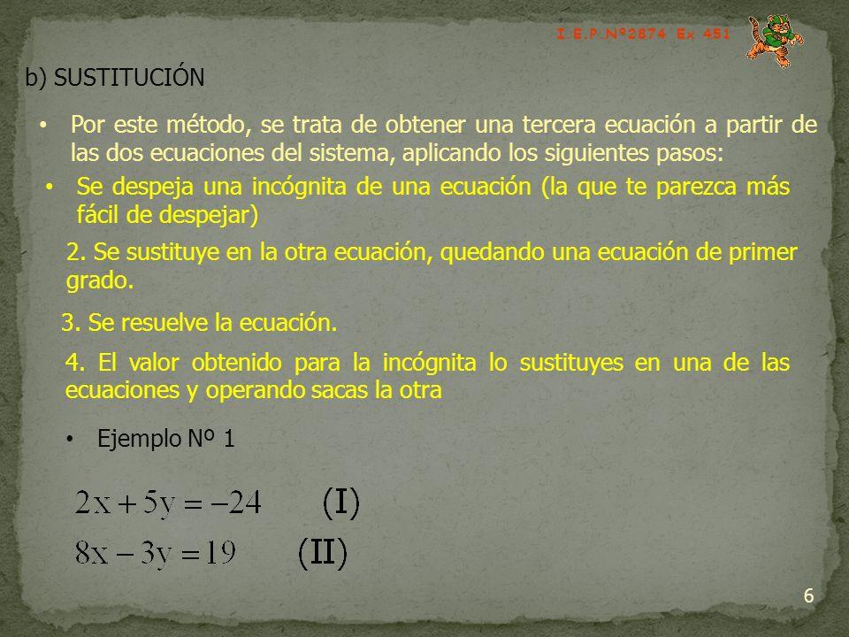 4. El valor obtenido para la incógnita lo sustituyes en una de las ecuaciones y operando sacas la otra b) SUSTITUCIÓN 6 Por este método, se trata de o