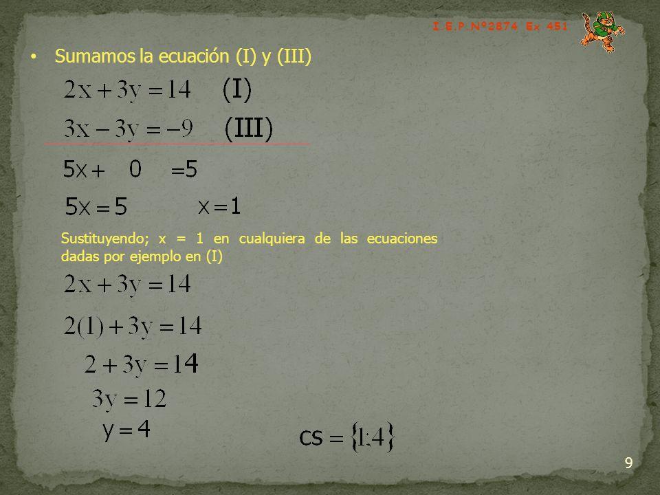 9 Sumamos la ecuación (I) y (III) Sustituyendo; x = 1 en cualquiera de las ecuaciones dadas por ejemplo en (I) I.E.P.Nº2874 Ex 451