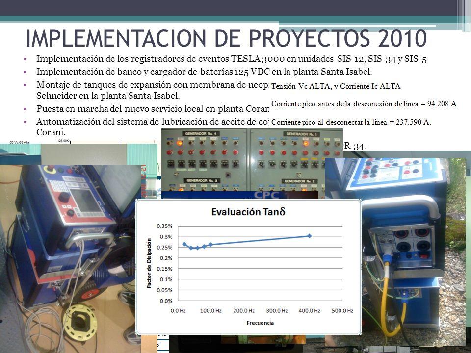 Implementación de los registradores de eventos TESLA 3000 en unidades SIS-12, SIS-34 y SIS-5 Implementación de banco y cargador de baterías 125 VDC en