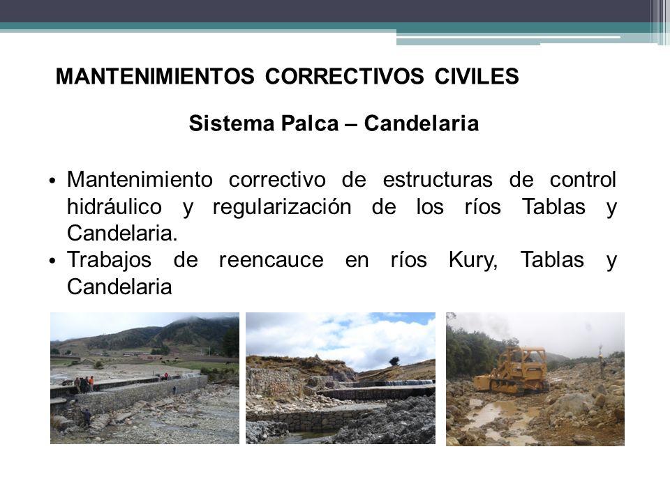 Mantenimiento correctivo de estructuras de control hidráulico y regularización de los ríos Tablas y Candelaria. Trabajos de reencauce en ríos Kury, Ta