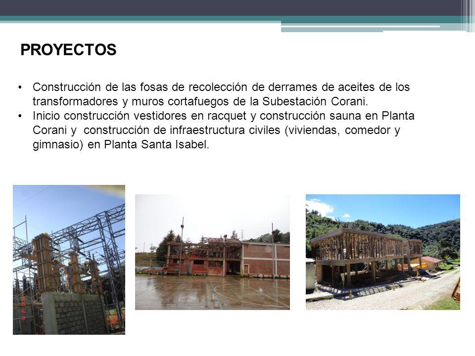 Construcción de las fosas de recolección de derrames de aceites de los transformadores y muros cortafuegos de la Subestación Corani. Inicio construcci