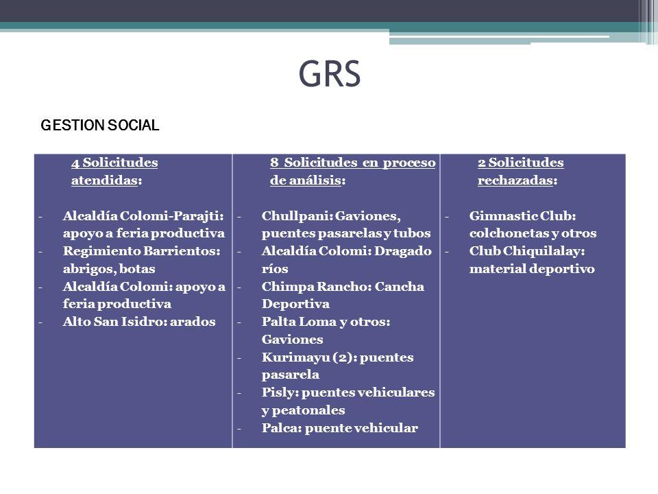 GRS 4 Solicitudes atendidas: - Alcaldía Colomi-Parajti: apoyo a feria productiva - Regimiento Barrientos: abrigos, botas - Alcaldía Colomi: apoyo a fe