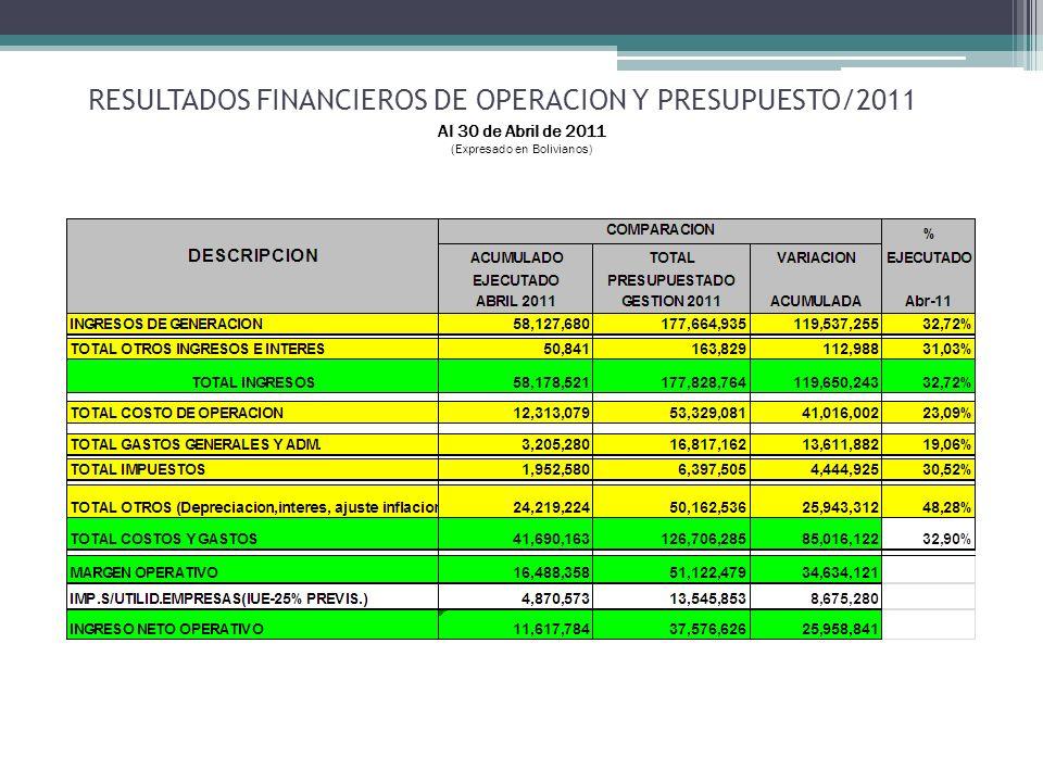 Sistema Málaga – San Jacinto Recepción final (04/02/2010) de las obras de control y regulación en los afluentes al río Khentimayu y cuencas de los ríos Aliso Mayu y Cinturillas.