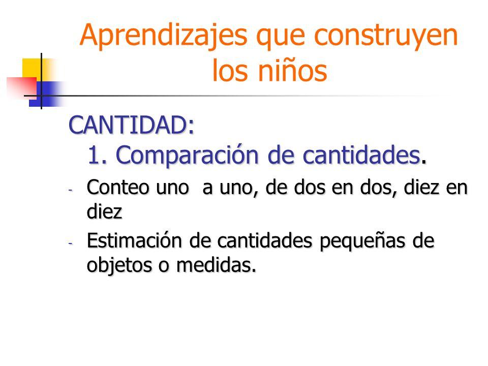 Aprendizajes que construyen los niños CANTIDAD: 1. Comparación de cantidades. - Conteo uno a uno, de dos en dos, diez en diez - Estimación de cantidad