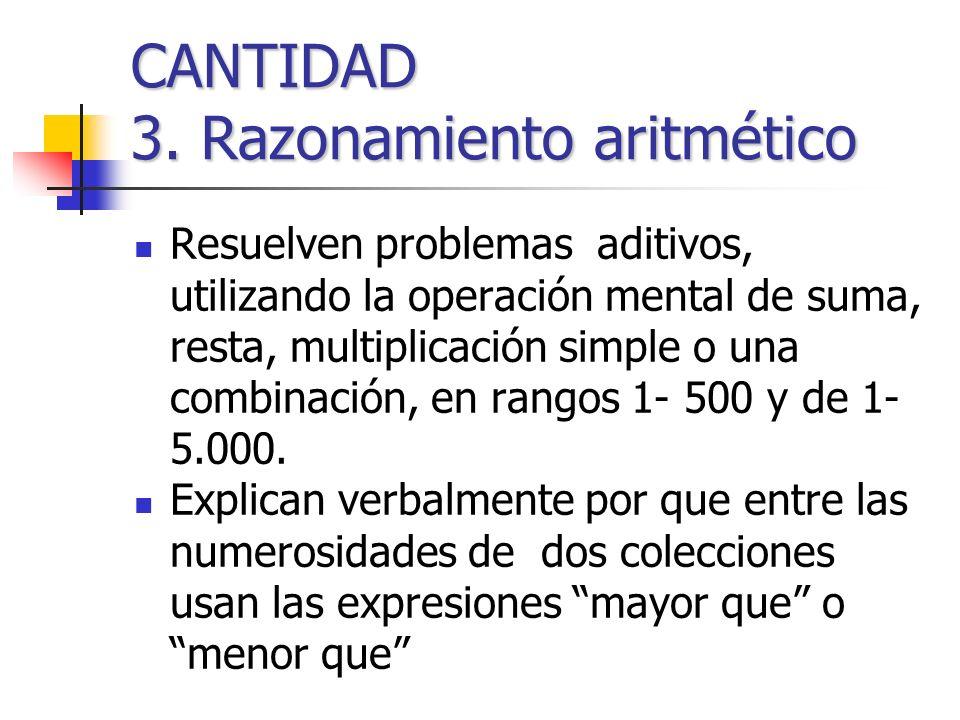 CANTIDAD 3.