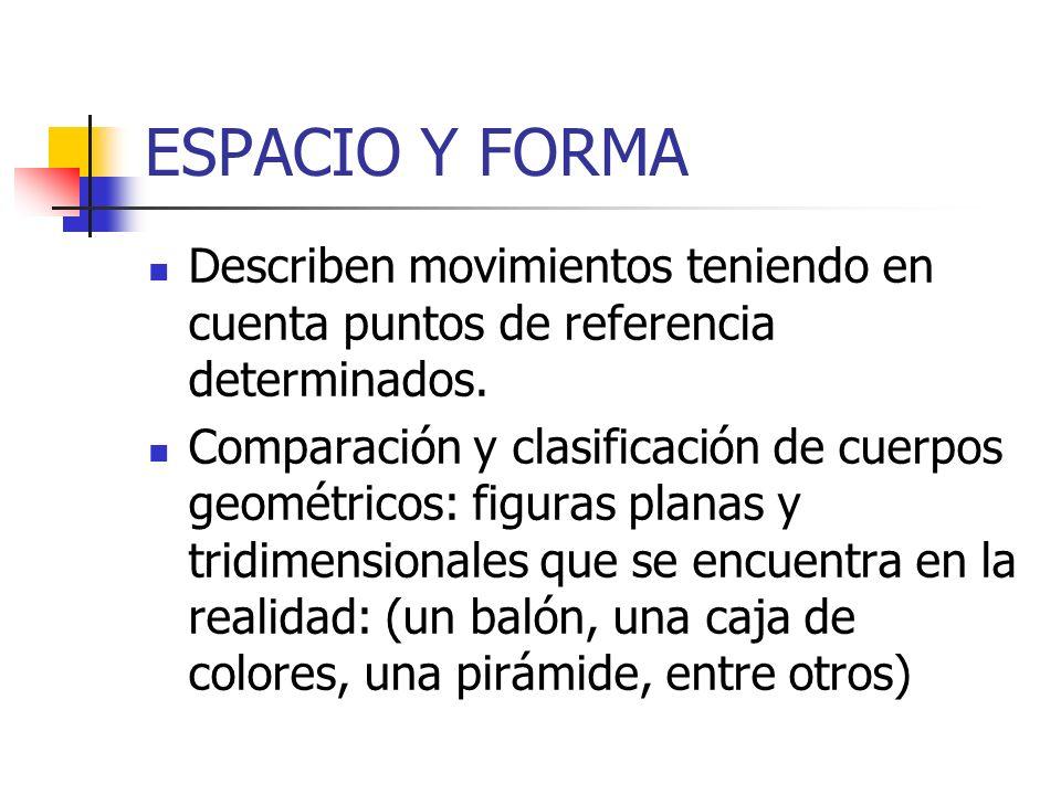 ESPACIO Y FORMA Describen movimientos teniendo en cuenta puntos de referencia determinados. Comparación y clasificación de cuerpos geométricos: figura