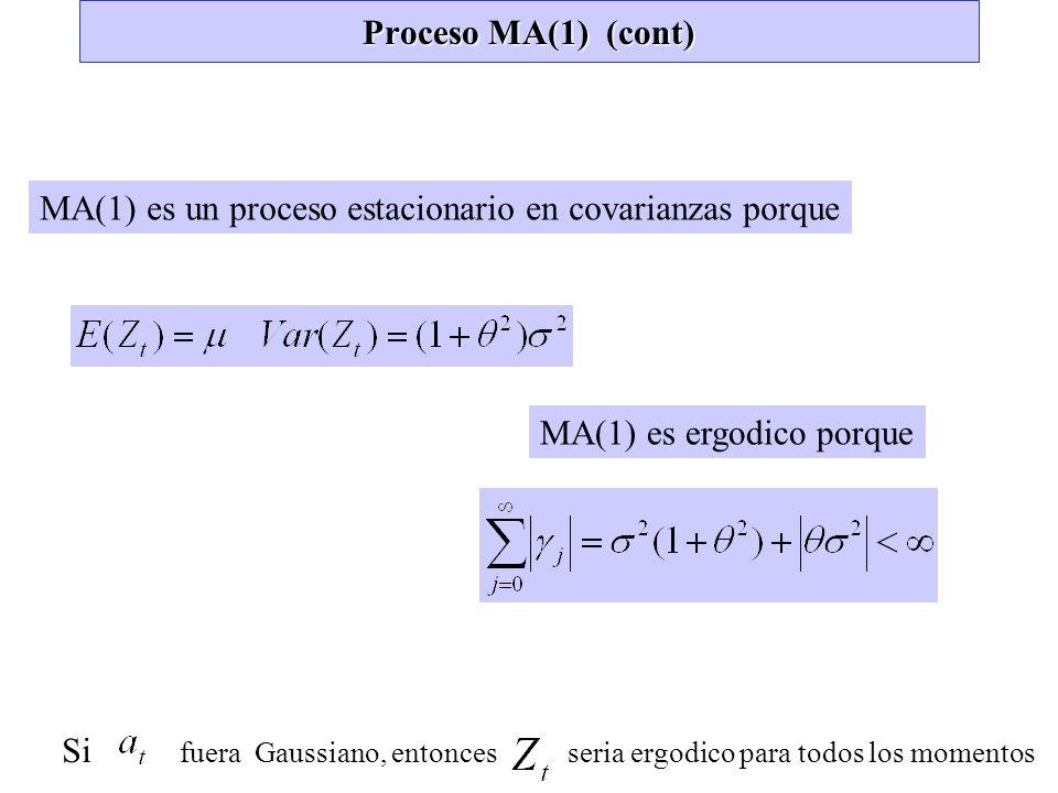 Proceso MA(1) (cont) MA(1) es un proceso estacionario en covarianzas porque MA(1) es ergodico porque Si fuera Gaussiano, entonces seria ergodico para