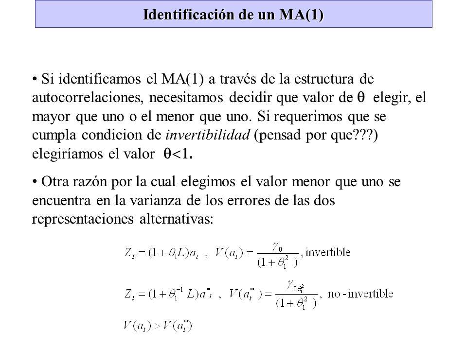 Identificación de un MA(1) Si identificamos el MA(1) a través de la estructura de autocorrelaciones, necesitamos decidir que valor de elegir, el mayor