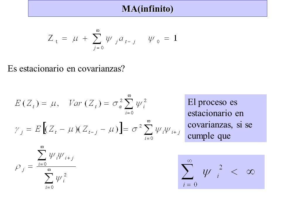 MA(infinito) Es estacionario en covarianzas? El proceso es estacionario en covarianzas, si se cumple que