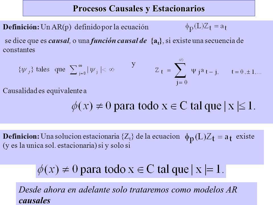 Procesos Causales y Estacionarios Definición: Un AR(p) definido por la ecuación se dice que es causal, o una función causal de {a t }, si existe una s