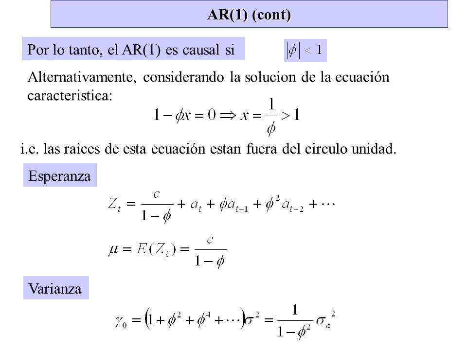 AR(1) (cont) Por lo tanto, el AR(1) es causal si Alternativamente, considerando la solucion de la ecuación caracteristica: i.e. las raices de esta ecu