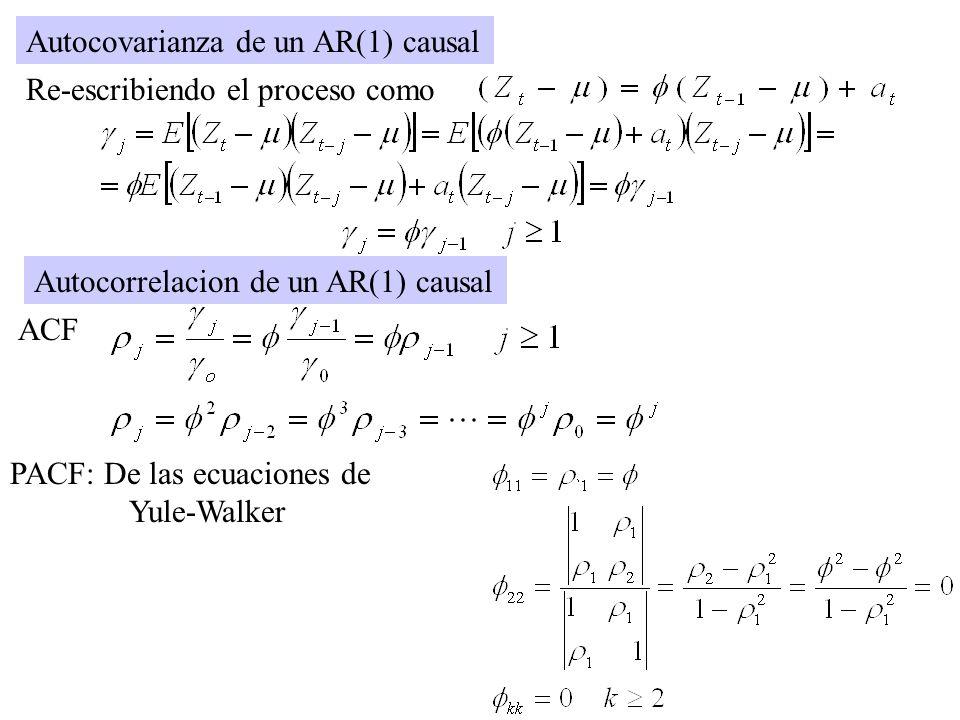 Autocovarianza de un AR(1) causal Re-escribiendo el proceso como Autocorrelacion de un AR(1) causal ACF PACF: De las ecuaciones de Yule-Walker