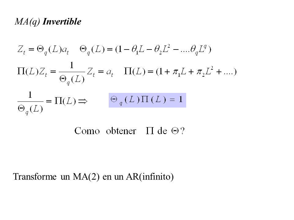 MA(q) Invertible Transforme un MA(2) en un AR(infinito)