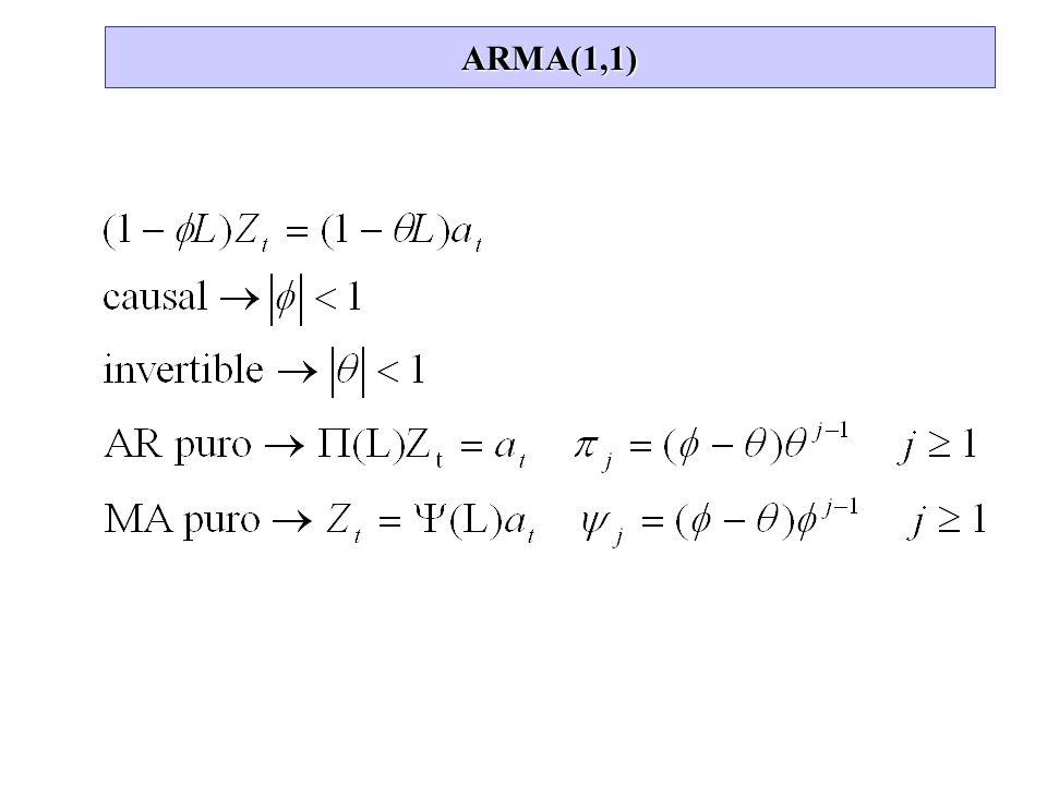 ARMA(1,1)