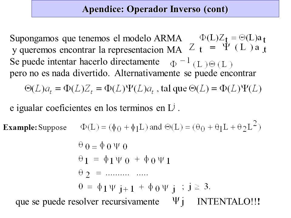 Apendice: Operador Inverso (cont) Supongamos que tenemos el modelo ARMA y queremos encontrar la representacion MA. Se puede intentar hacerlo directame