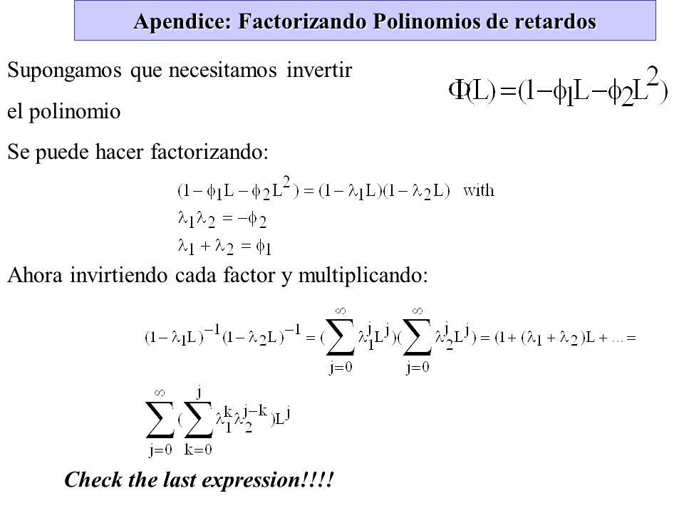 Apendice: Factorizando Polinomios de retardos Supongamos que necesitamos invertir el polinomio Se puede hacer factorizando: Ahora invirtiendo cada fac
