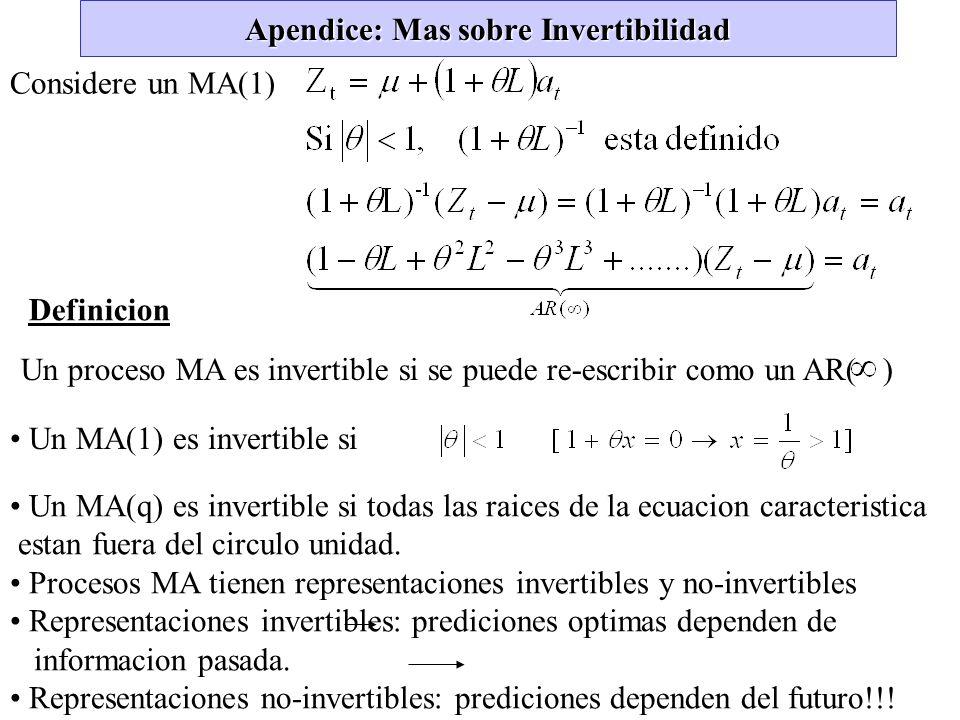 Apendice: Mas sobre Invertibilidad Considere un MA(1) Definicion Un proceso MA es invertible si se puede re-escribir como un AR( ) Un MA(1) es inverti