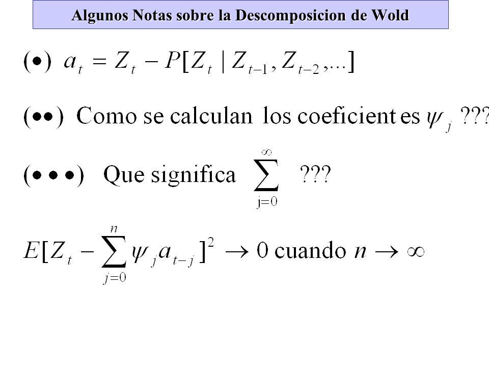 Apendice: Mas sobre Invertibilidad Considere un MA(1) Definicion Un proceso MA es invertible si se puede re-escribir como un AR( ) Un MA(1) es invertible si Un MA(q) es invertible si todas las raices de la ecuacion caracteristica estan fuera del circulo unidad.