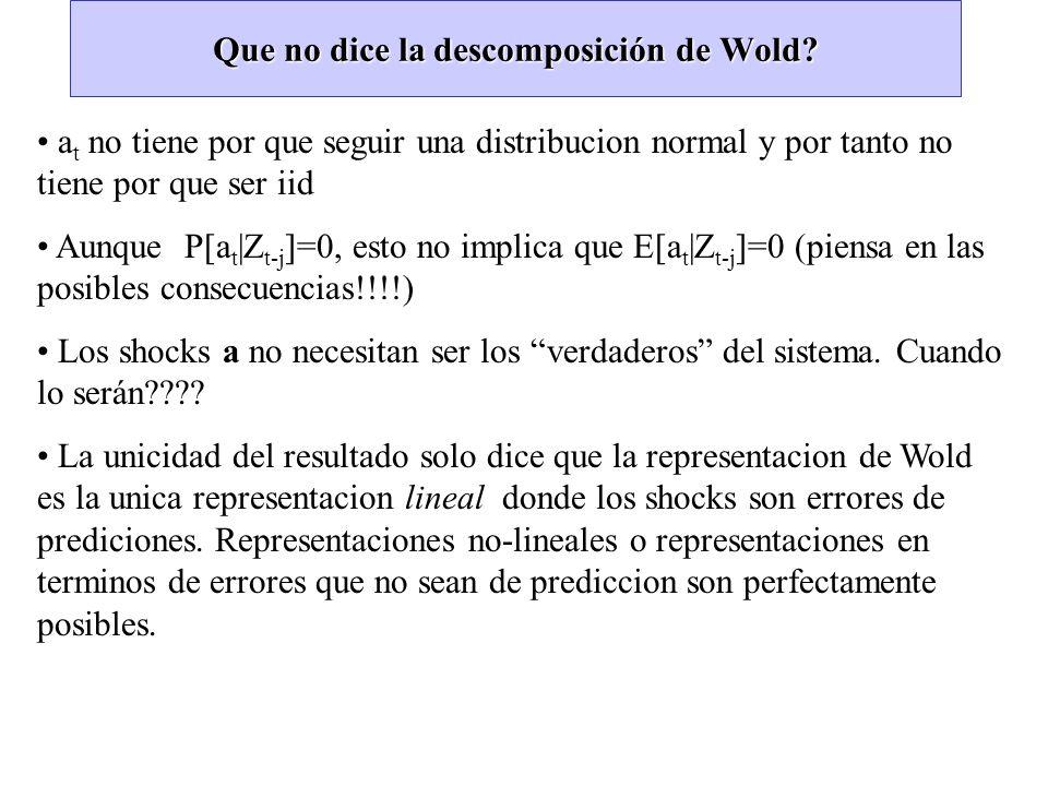 Que no dice la descomposición de Wold? a t no tiene por que seguir una distribucion normal y por tanto no tiene por que ser iid Aunque P[a t |Z t-j ]=