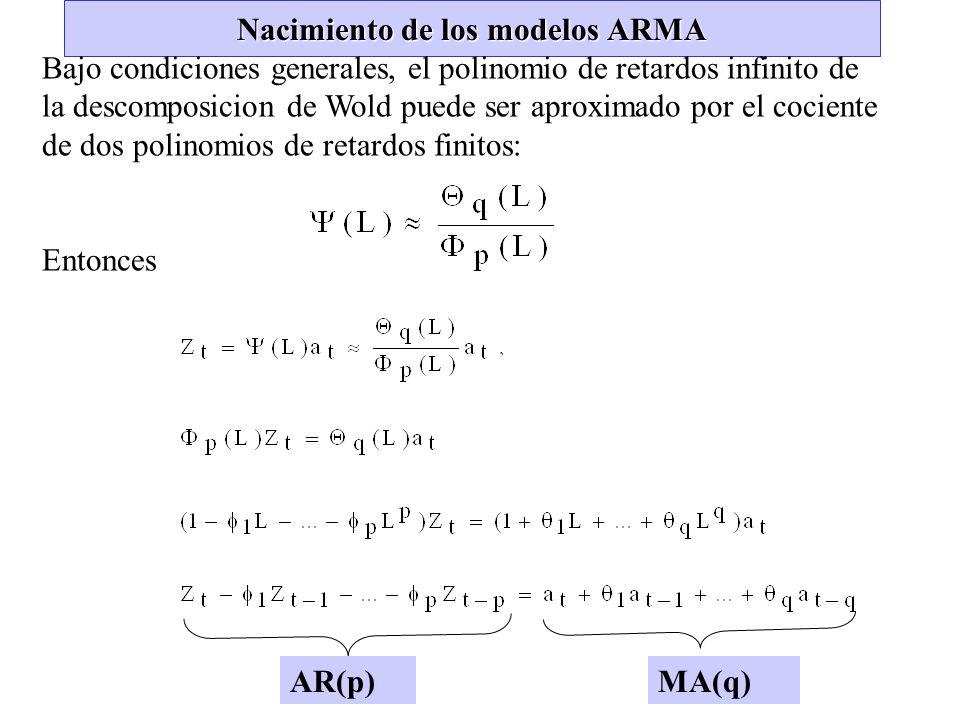 Nacimiento de los modelos ARMA Bajo condiciones generales, el polinomio de retardos infinito de la descomposicion de Wold puede ser aproximado por el