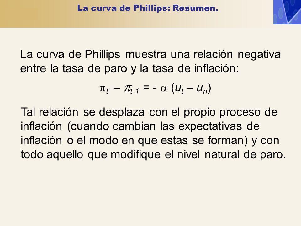 Tal relación se desplaza con el propio proceso de inflación (cuando cambian las expectativas de inflación o el modo en que estas se forman) y con todo