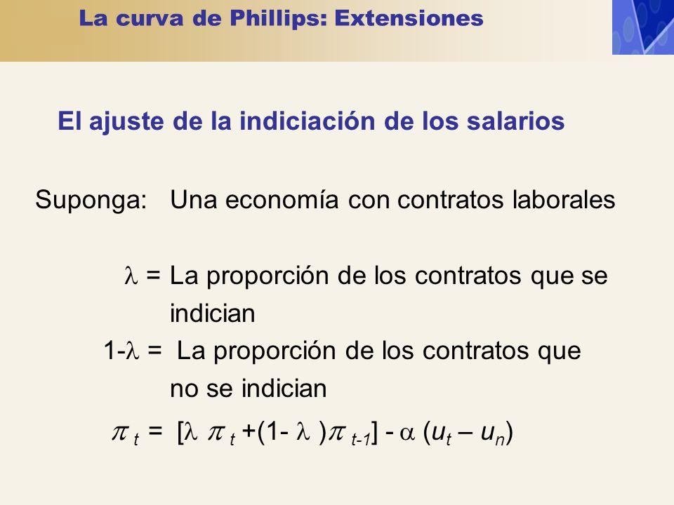 El ajuste de la indiciación de los salarios La curva de Phillips: Extensiones Suponga: Una economía con contratos laborales =La proporción de los cont