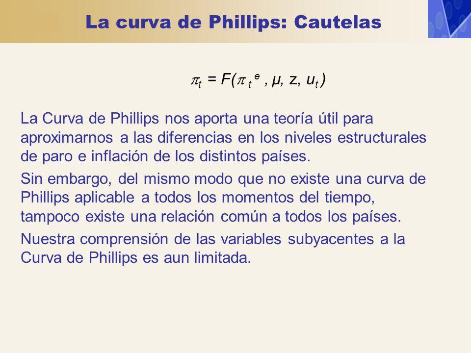 La Curva de Phillips nos aporta una teoría útil para aproximarnos a las diferencias en los niveles estructurales de paro e inflación de los distintos