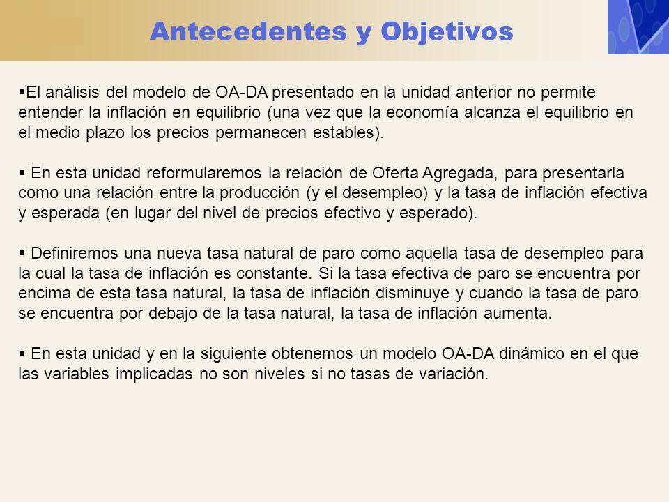 Antecedentes y Objetivos El análisis del modelo de OA-DA presentado en la unidad anterior no permite entender la inflación en equilibrio (una vez que