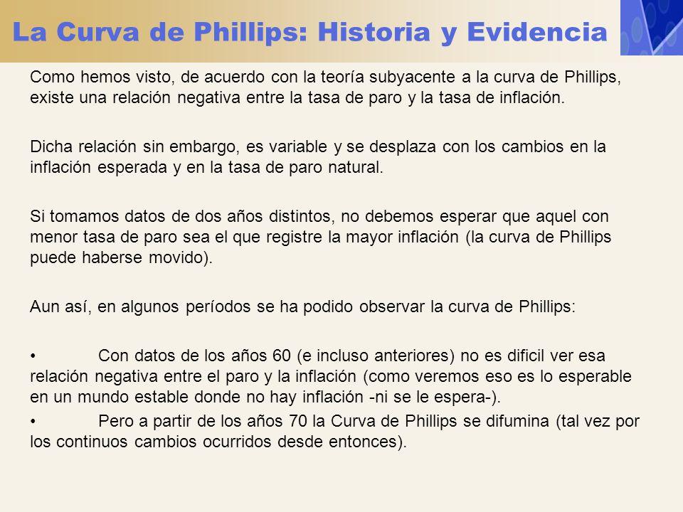 La Curva de Phillips: Historia y Evidencia Como hemos visto, de acuerdo con la teoría subyacente a la curva de Phillips, existe una relación negativa