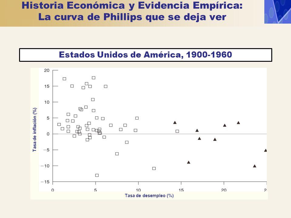 Historia Económica y Evidencia Empírica: La curva de Phillips que se deja ver Estados Unidos de América, 1900-1960 Tasa de inflación (%) Tasa de desem