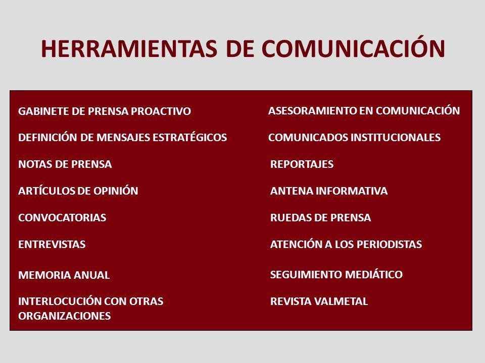 NOTAS DE PRENSAREPORTAJES ENTREVISTAS REVISTA VALMETAL ATENCIÓN A LOS PERIODISTAS ARTÍCULOS DE OPINIÓN CONVOCATORIASRUEDAS DE PRENSA SEGUIMIENTO MEDIÁTICO ANTENA INFORMATIVA ASESORAMIENTO EN COMUNICACIÓN GABINETE DE PRENSA PROACTIVO INTERLOCUCIÓN CON OTRAS ORGANIZACIONES DEFINICIÓN DE MENSAJES ESTRATÉGICOSCOMUNICADOS INSTITUCIONALES MEMORIA ANUAL HERRAMIENTAS DE COMUNICACIÓN