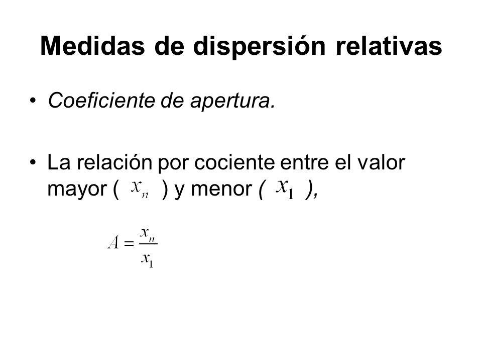 Medidas de dispersión relativas Coeficiente de apertura. La relación por cociente entre el valor mayor ( ) y menor ( ),