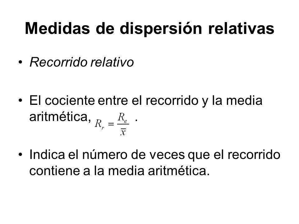 Medidas de dispersión relativas Recorrido relativo El cociente entre el recorrido y la media aritmética,. Indica el número de veces que el recorrido c