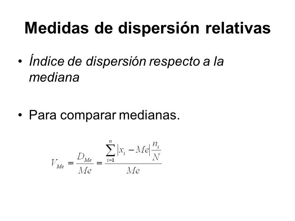 Medidas de dispersión relativas Índice de dispersión respecto a la mediana Para comparar medianas.