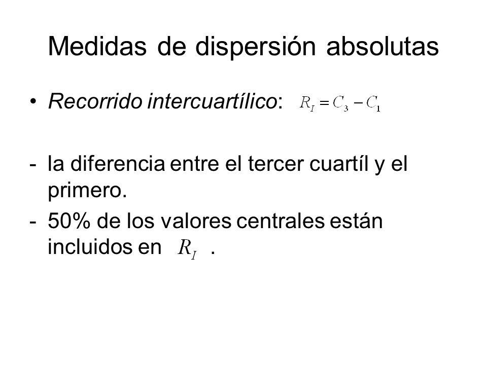 Medidas de dispersión absolutas Recorrido intercuartílico: -la diferencia entre el tercer cuartíl y el primero. -50% de los valores centrales están in