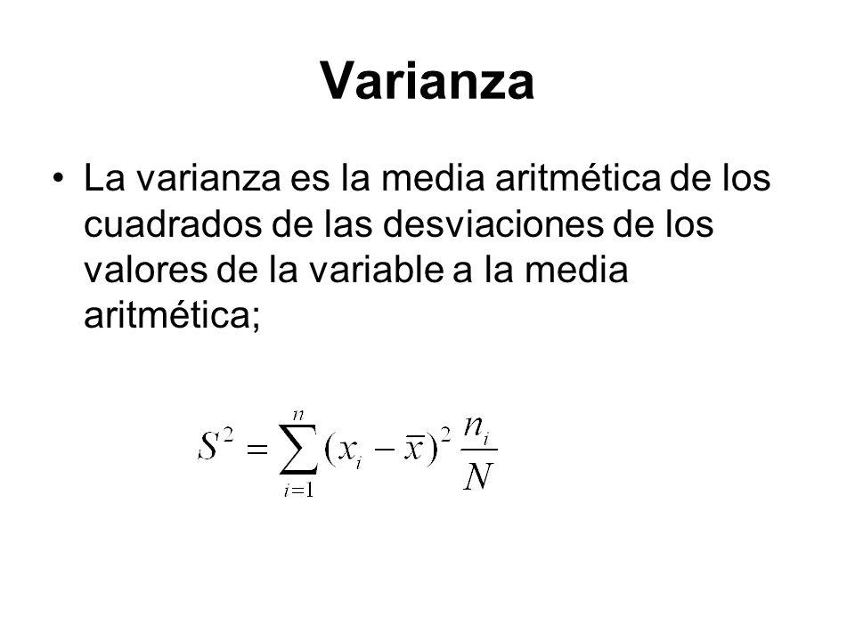 Desviación típica o estándar La varianza es difícil de interpretar porque las unidades de la medida están elevadas al cuadrado.