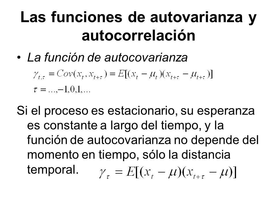 Las funciones de autovarianza y autocorrelación La función de autocovarianza Si el proceso es estacionario, su esperanza es constante a largo del tiem
