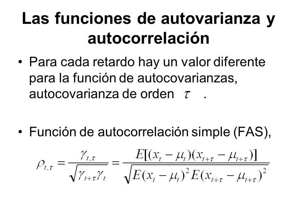 Las funciones de autovarianza y autocorrelación Para cada retardo hay un valor diferente para la función de autocovarianzas, autocovarianza de orden.