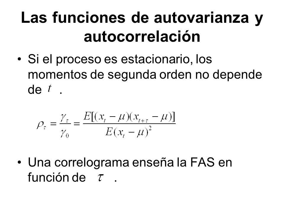 Las funciones de autovarianza y autocorrelación Si el proceso es estacionario, los momentos de segunda orden no depende de. Una correlograma enseña la