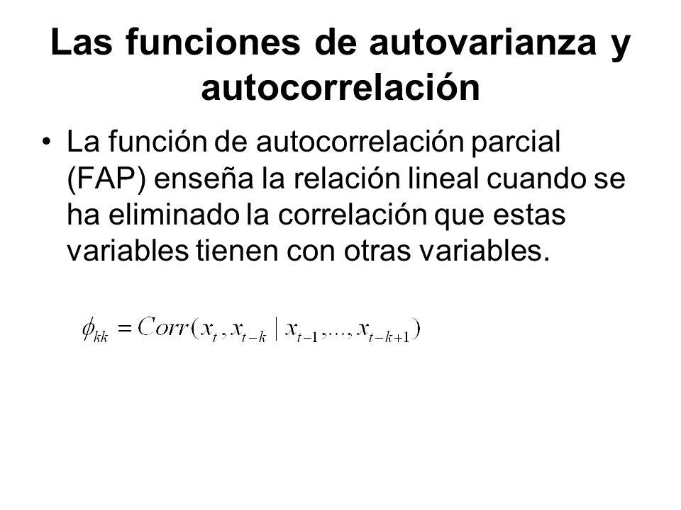 Las funciones de autovarianza y autocorrelación La función de autocorrelación parcial (FAP) enseña la relación lineal cuando se ha eliminado la correl