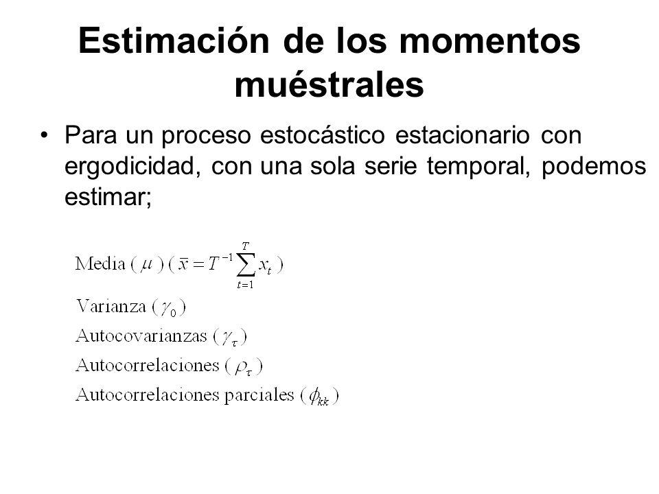 Estimación de los momentos muéstrales Para un proceso estocástico estacionario con ergodicidad, con una sola serie temporal, podemos estimar;