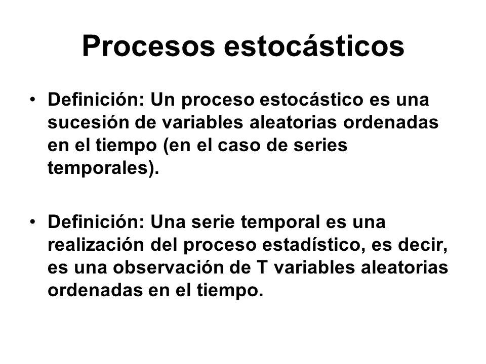 Procesos estocásticos Definición: Un proceso estocástico es una sucesión de variables aleatorias ordenadas en el tiempo (en el caso de series temporal