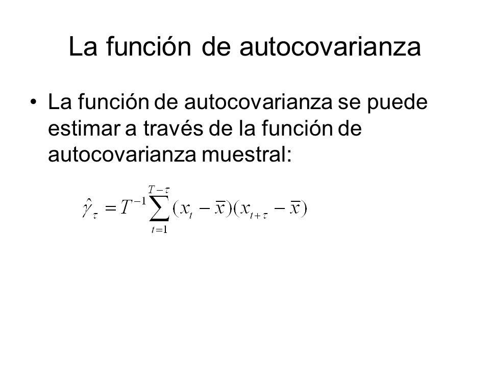 La función de autocovarianza La función de autocovarianza se puede estimar a través de la función de autocovarianza muestral: