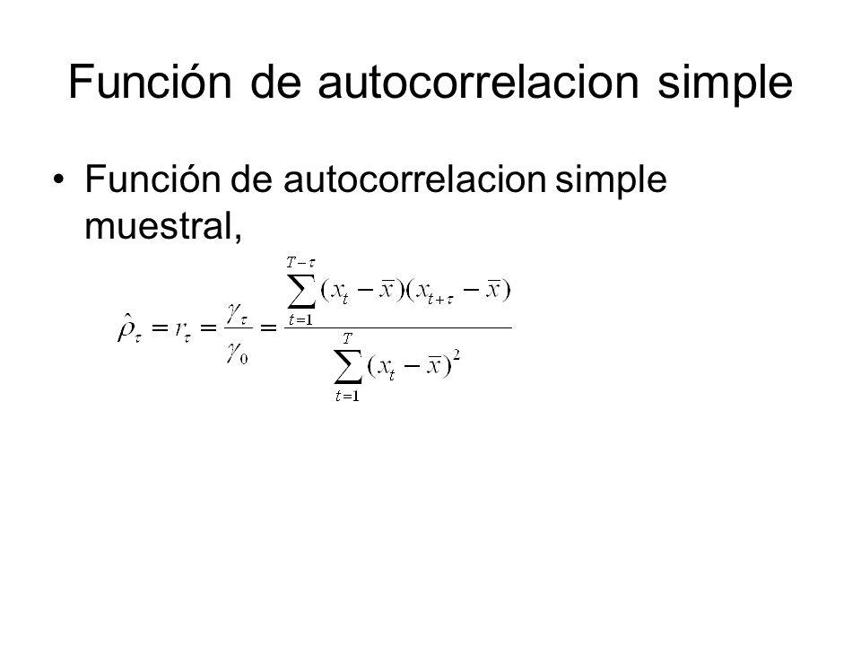 Función de autocorrelacion simple Función de autocorrelacion simple muestral,