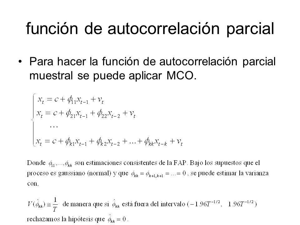 función de autocorrelación parcial Para hacer la función de autocorrelación parcial muestral se puede aplicar MCO.
