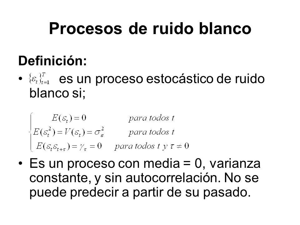 Procesos de ruido blanco Definición: es un proceso estocástico de ruido blanco si; Es un proceso con media = 0, varianza constante, y sin autocorrelac