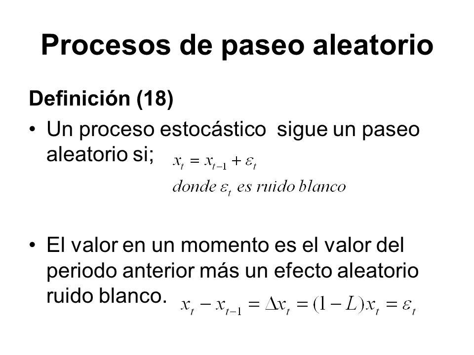 Procesos de paseo aleatorio Definición (18) Un proceso estocástico sigue un paseo aleatorio si; El valor en un momento es el valor del periodo anterio