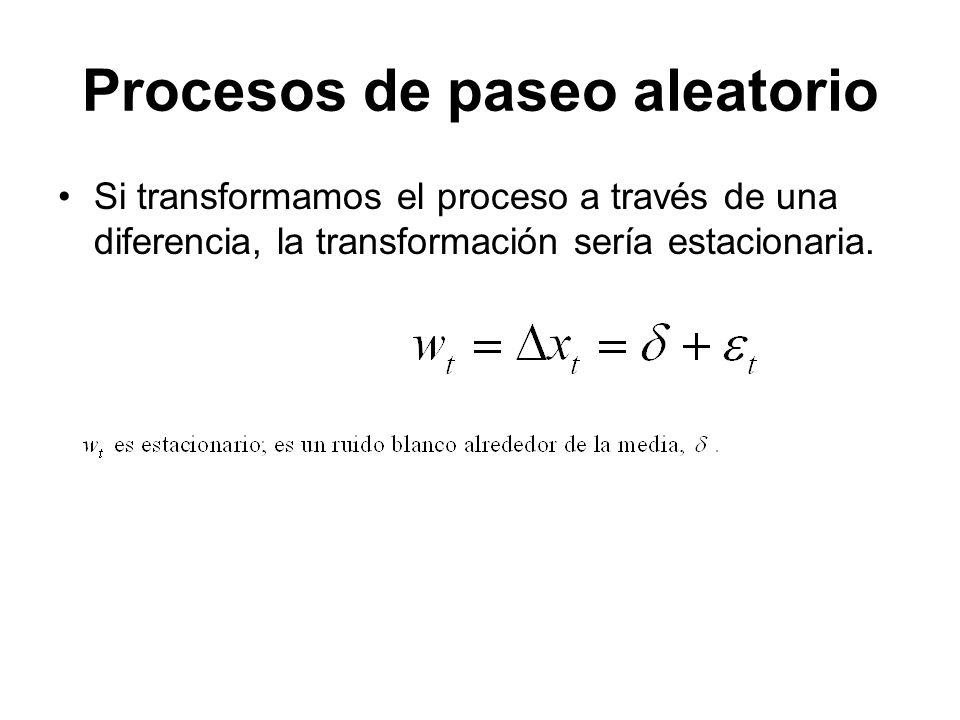 Procesos de paseo aleatorio Si transformamos el proceso a través de una diferencia, la transformación sería estacionaria.