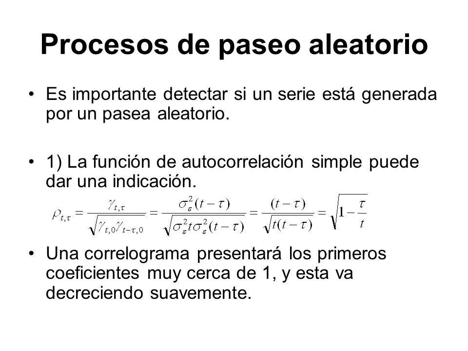 Procesos de paseo aleatorio Es importante detectar si un serie está generada por un pasea aleatorio. 1) La función de autocorrelación simple puede dar